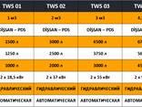 Двухвальный бетонасмеситель Фабо -tws 06 - фото 2