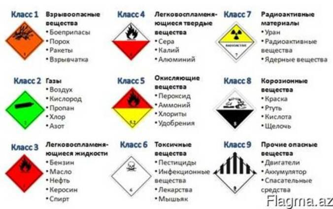 Перевозка опасных грузов в Азербайджан