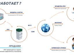 Wi-Fi/GSM датчик для септика. Модули с датчиками для ЛОС.